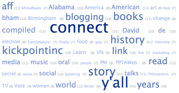 sundayread 2016 tag cloud